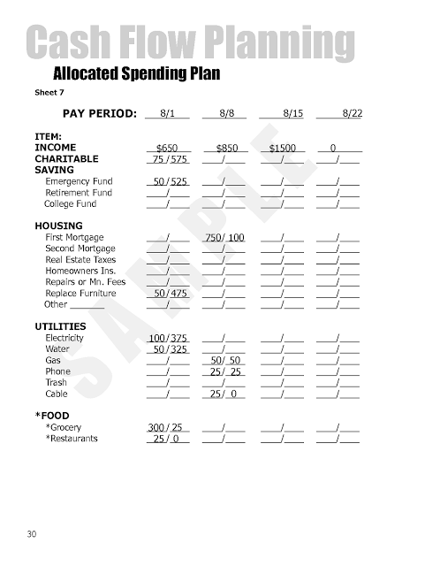 the budget mama how to use daves allocated spending plan