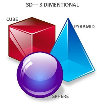 Basic 2D or Solid 3D geometric shapes, solid foundation of great ...