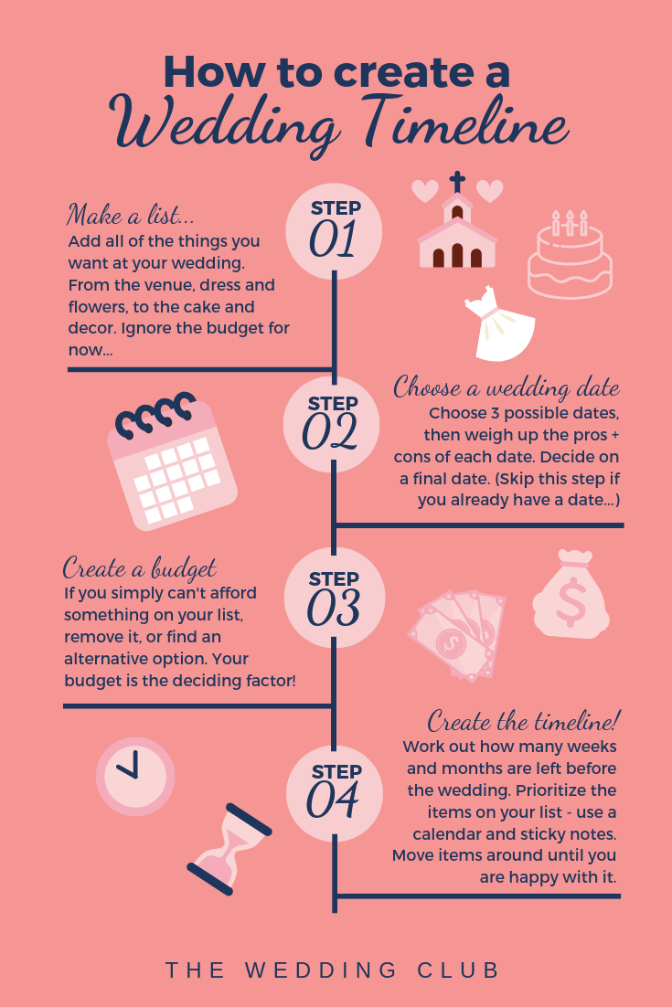 How to create your own wedding planning timeline - The Wedding Club