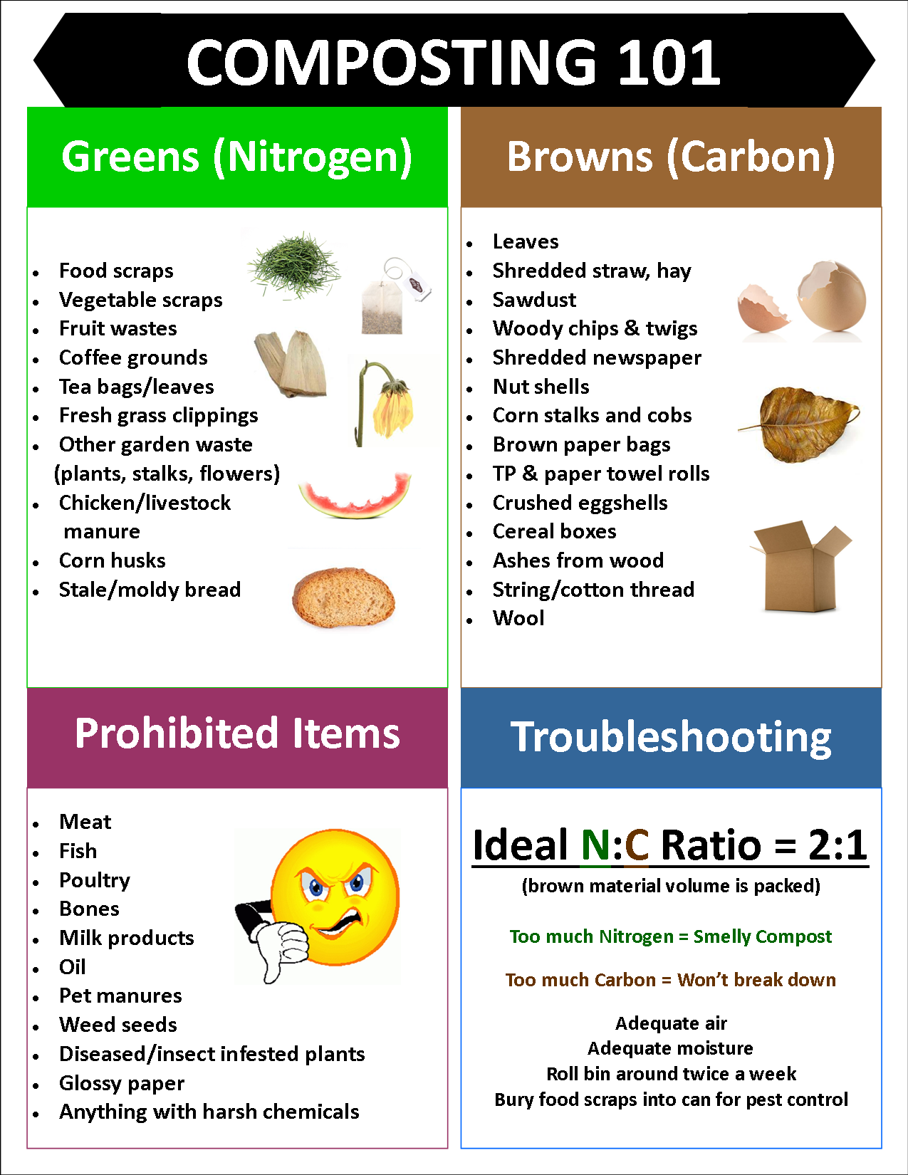 Image result for composting 101