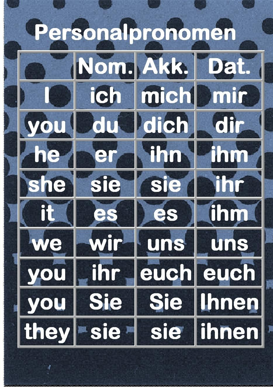 german personal pronouns in nomimnativ used as subject and akkusativ and dativ used as. Black Bedroom Furniture Sets. Home Design Ideas