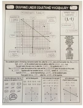 Graphing Linear Equations Vocabulary guided notes | gmathrmatics ...