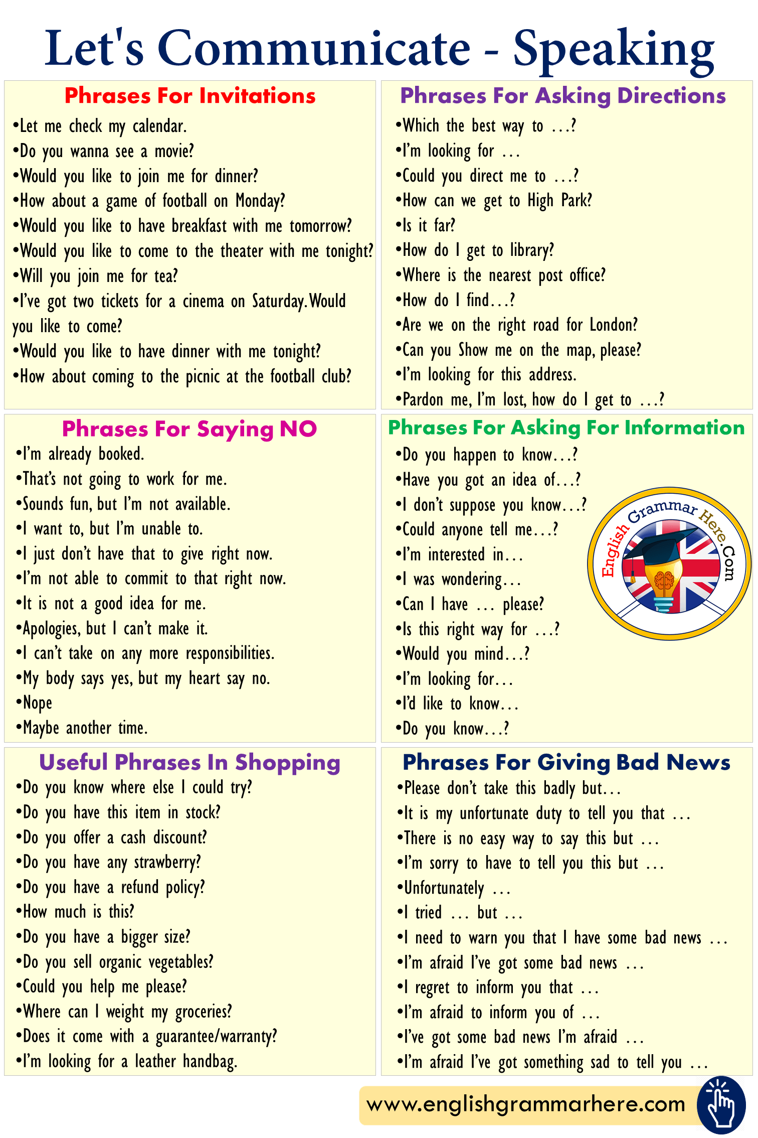 Let's Communicate - Speaking Phrases - English Grammar Here