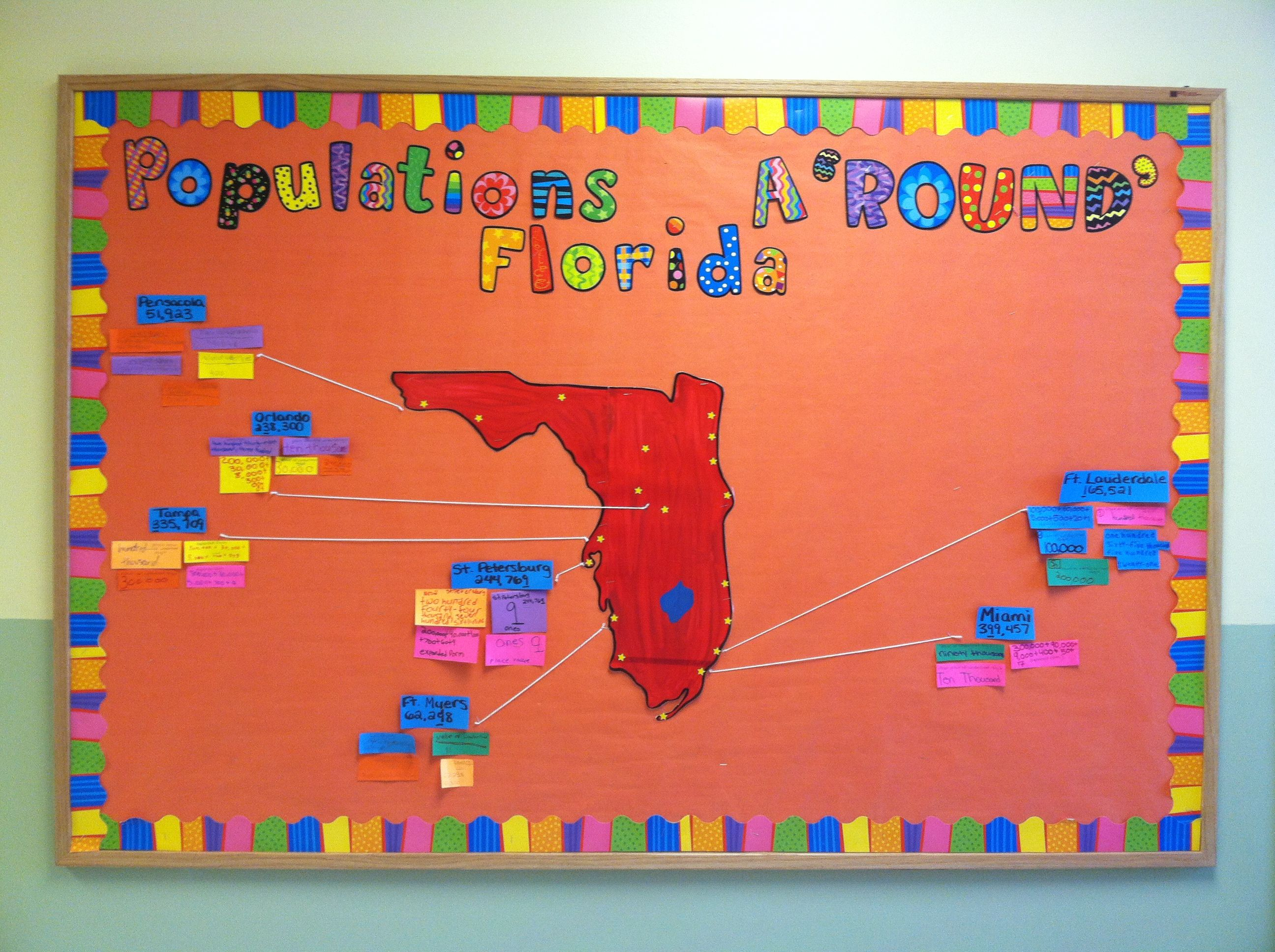 Rounding bulletin board. Students took the populations of major Florida cities, rounded them to the underlined digit, wrote the number in word form, wrote the place value of the underlined digit, wrote the value of the underlined digit, and wrote the number in expanded form.