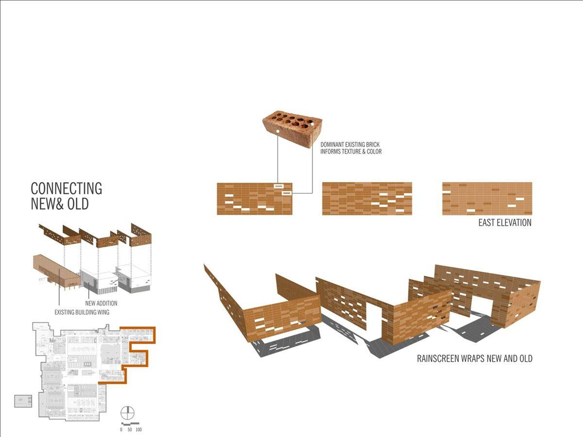 This is Landscape Architecture: