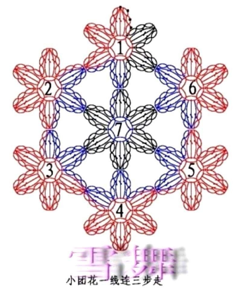 Pin de Jeanie Inman en crochet | Pinterest | Ganchillo, Tejido y ...