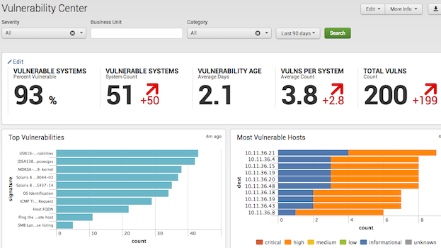 Splunk Add-on for Nessus | Security and Compliance | Splunk