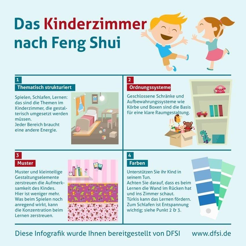 Feng Shui Kinderzimmer feng shui kinderzimmer, feng shui ...