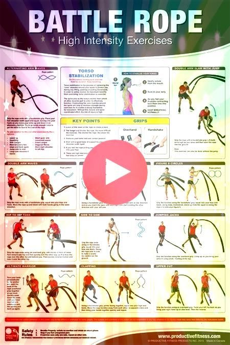 Battle Rope Poster is an indispensable resource for any fitness facility every   Trainingsplan The Battle Rope Poster is an indispensable resource for any fitness facilit...