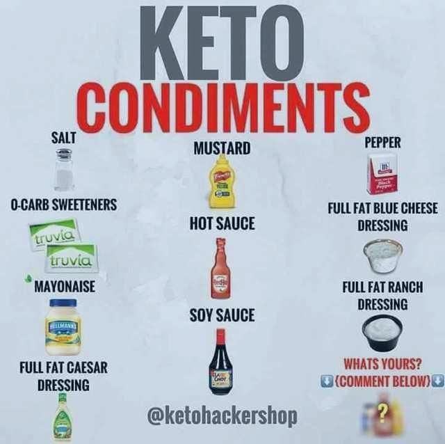 I have seen several friends lose a lot to Keto.  Found these cheat sheets, so to…