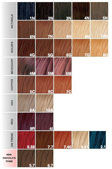 Naturtint Permanent Hair Color 7n Hair Color Hair Color Chart Permanent Hair Color