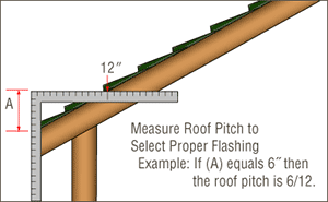Roof Pitch Pitched Roof Roof Installation