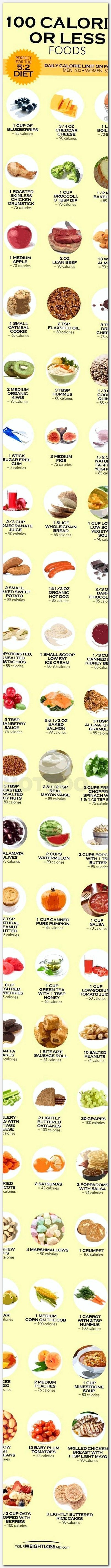 Does the body burn fat or muscle first image 3