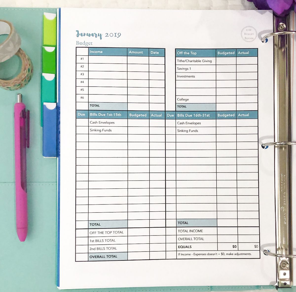 Creating Your 2019 Budget Binder (With Images)