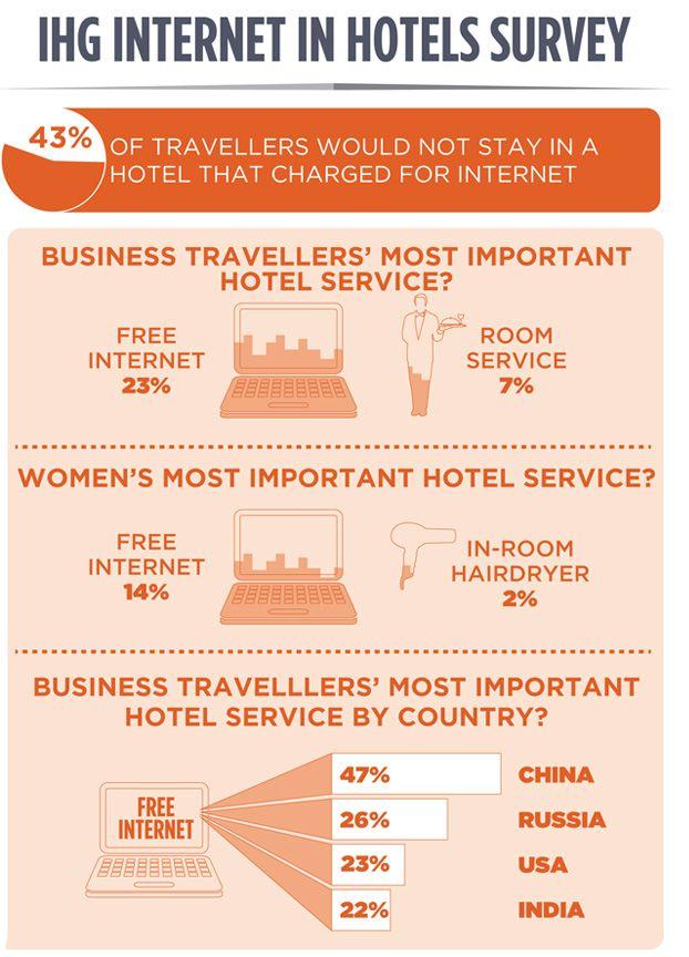 Pin by Adam Kubicki on Hotel Marketing | Online travel, Travel jobs