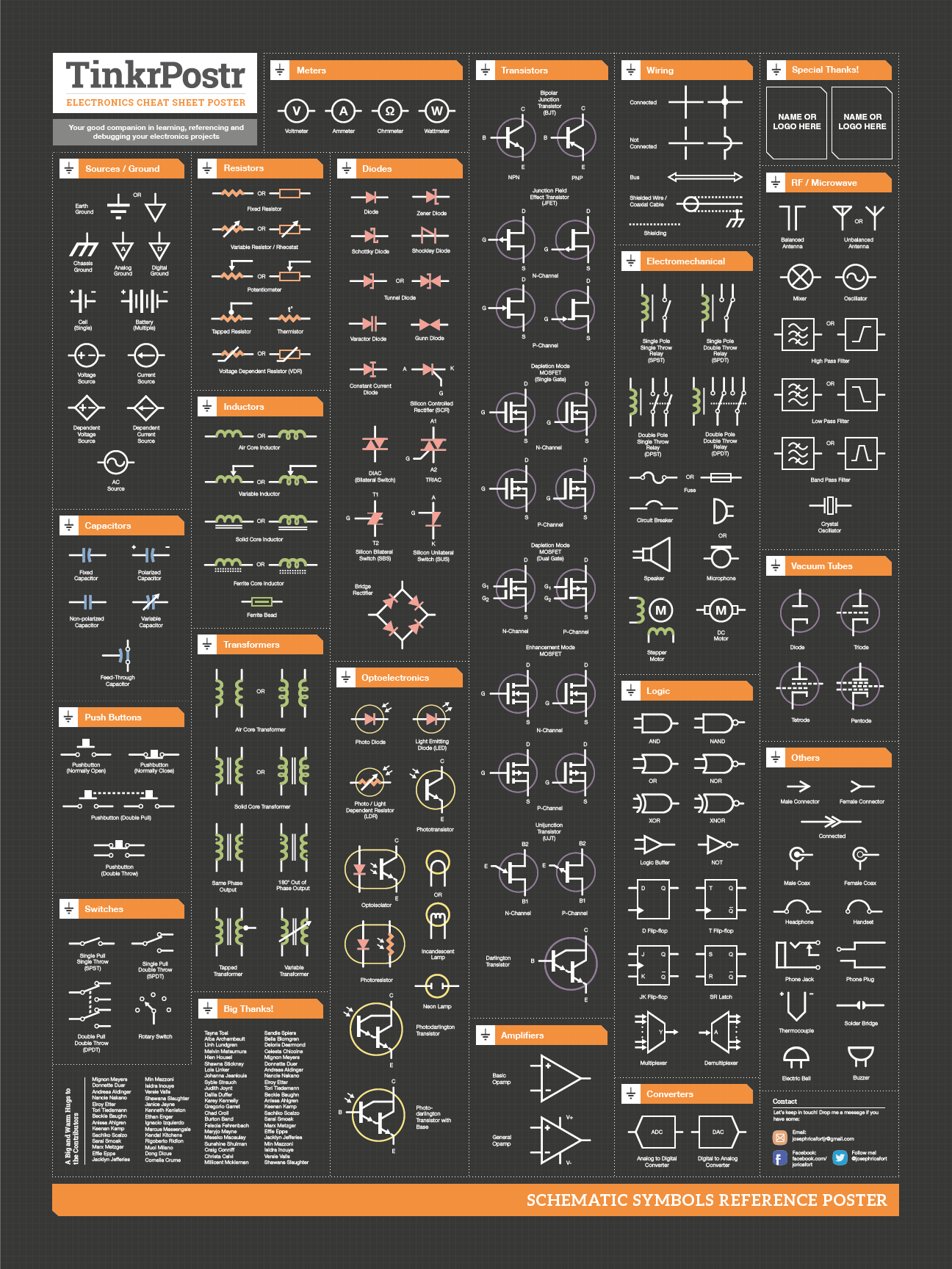 Collectible Cheat Sheet Posters In Learning Electronics And Building Electronic Ballast Principle Circuit Basiccircuit Diagram Projects Crowdfunding Is A Democratic Way To Support The Fundraising Needs Of Your