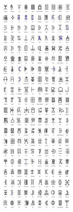 Resultado De Imagen De Witch Language Tatuajes Pinterest