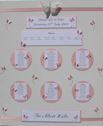 Tema Nozze Tema Matrimonio Farfalle Forum Matrimonio It Tavolo Matrimonio Matrimonio Fai Da Te Idee Tema Matrimonio