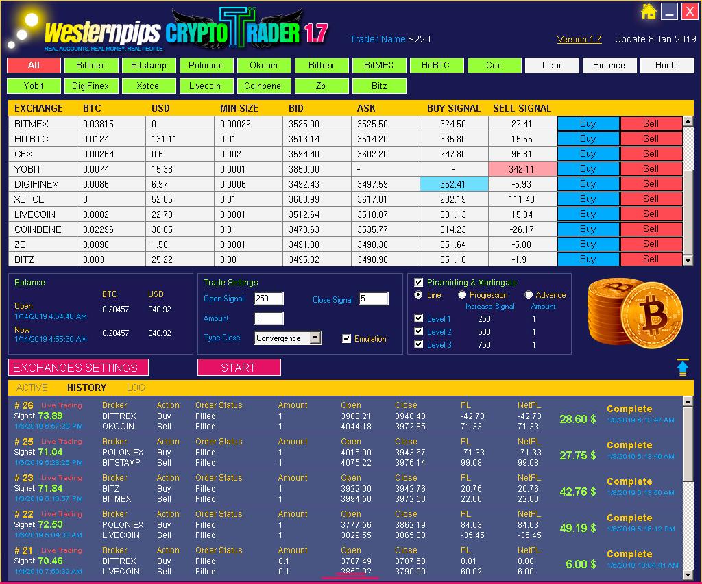 arbitrage trading cryptocurrency