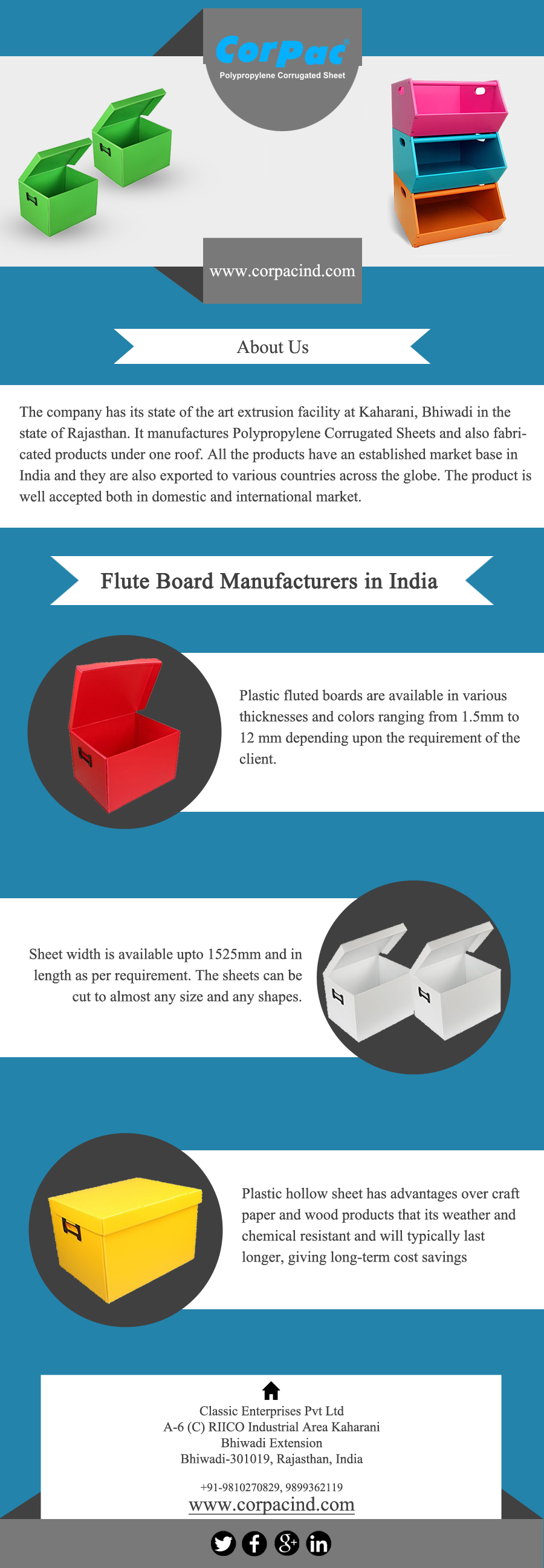 Welcome To One Of The Leading Flute Board Manufacturers In India Flute Boards Are Used For Packagi Corrugated Plastic Sheets Corrugated Plastic Plastic Sheets