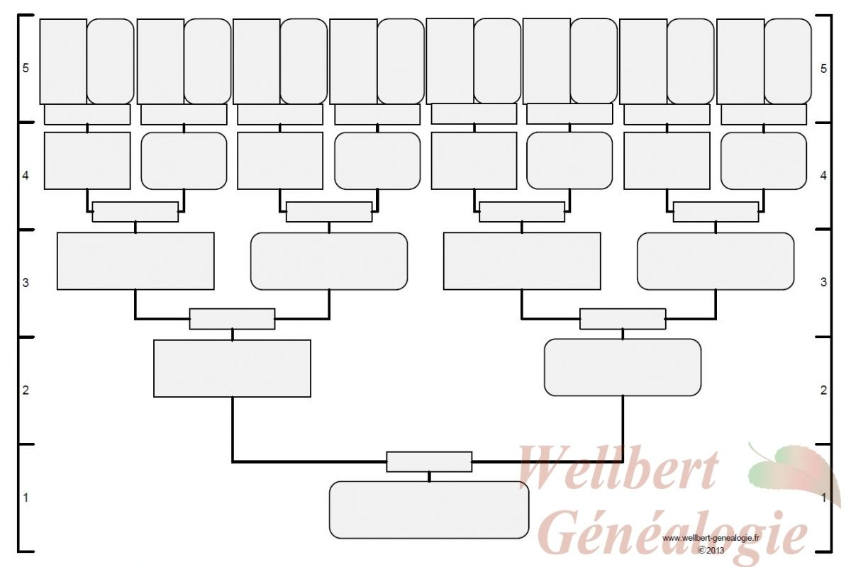 Free Family Tree Chart 5 Generations Empties To Fill Genealogy