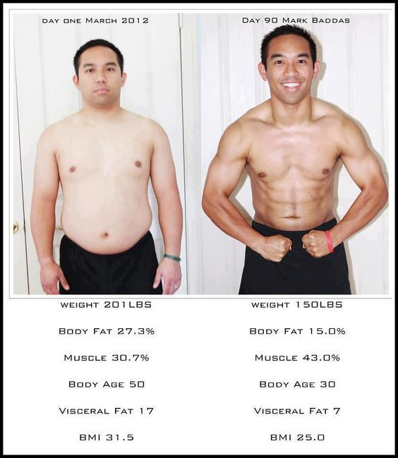 Doctor fat loss cost picture 3