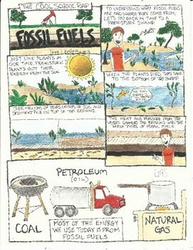 Fossil Fuels Comic With Images Fossil Fuels Fossil Upper