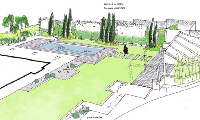 diseño de jardines, dibujos y esquemas | dibujos, croquis y planos