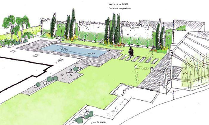 Dise o de jardines dibujos y esquemas dibujos croquis for Planos de jardines