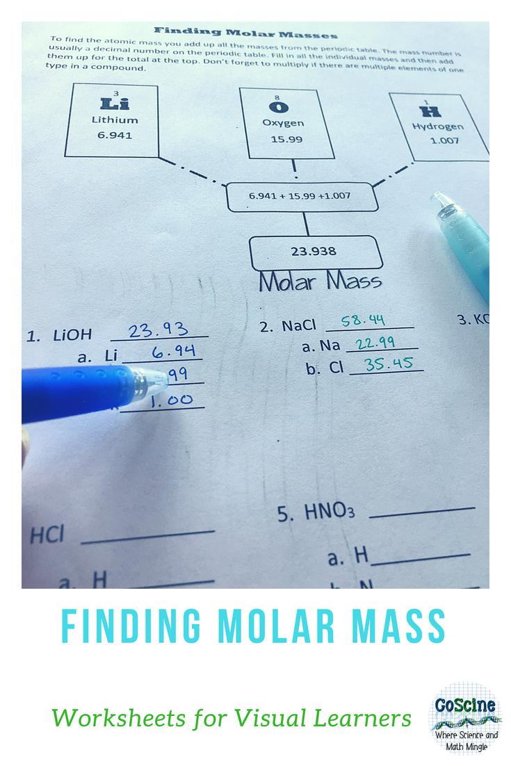 Finding Molar Mass Chemistry classroom, Chemistry