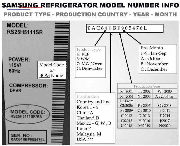 Samsung refrigerator error fault codes how to reset