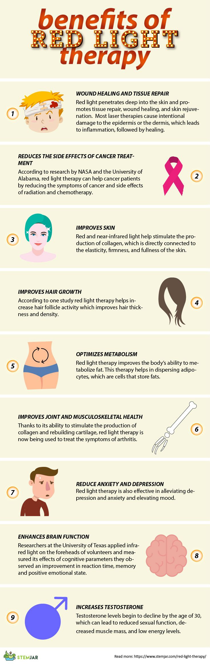 What Is Red Light Therapy 9 Proven Benefits Light Therapy Red Light Therapy Therapy Infographic