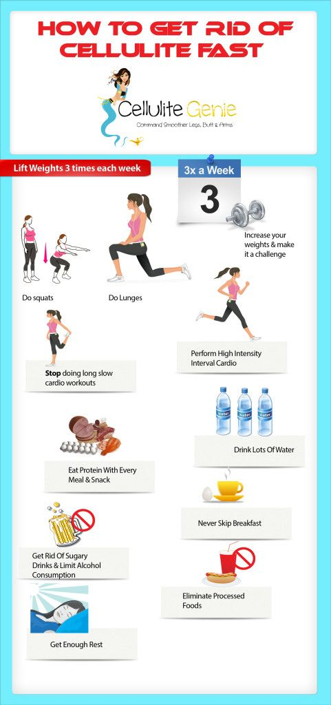 Cottage Cheese Legs Workout