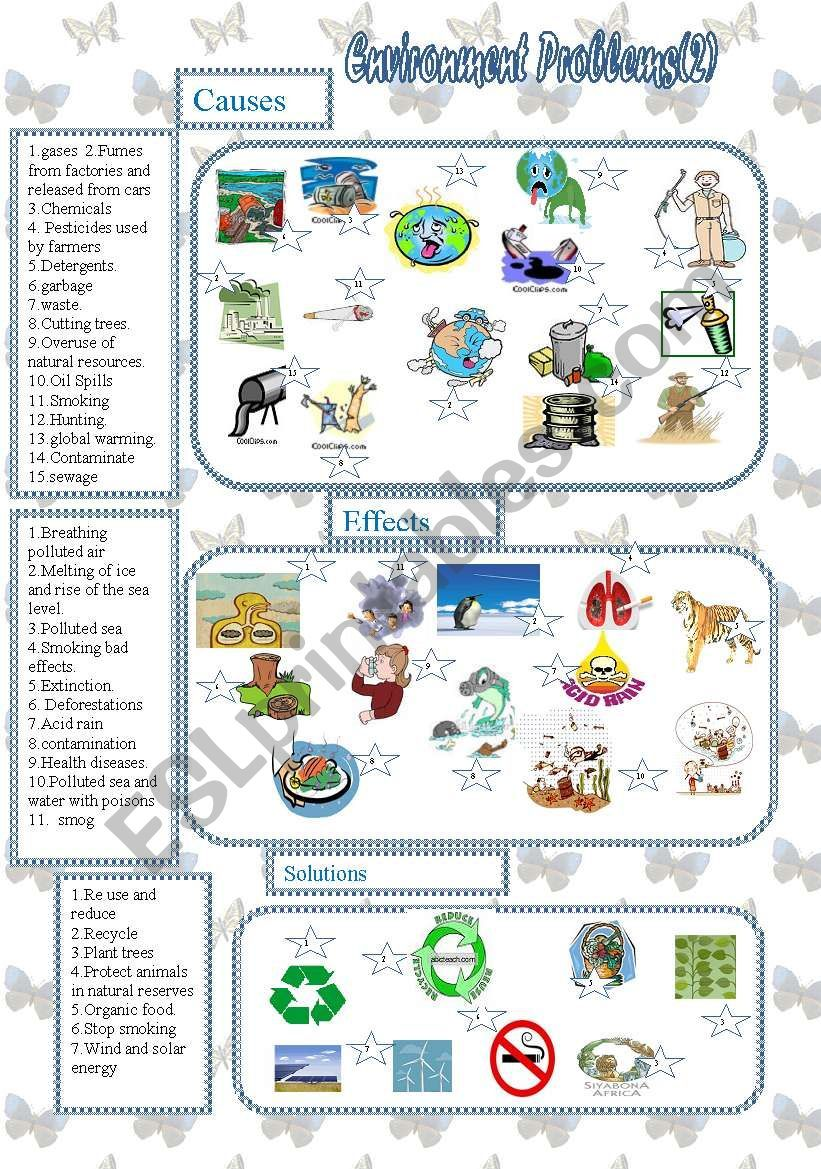 It Is A Ws To Help Students Recognise The Causes And The Effects Of Environment Proble Climate Change Lesson Climate Change Effects Cause And Effect Worksheets [ 1169 x 821 Pixel ]