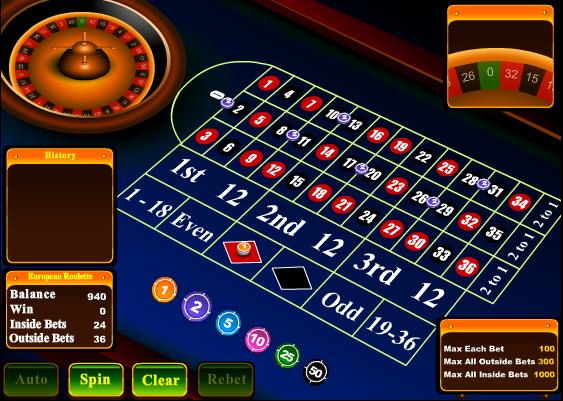 Slot machine roulette strategy casino hotel mohegan sun
