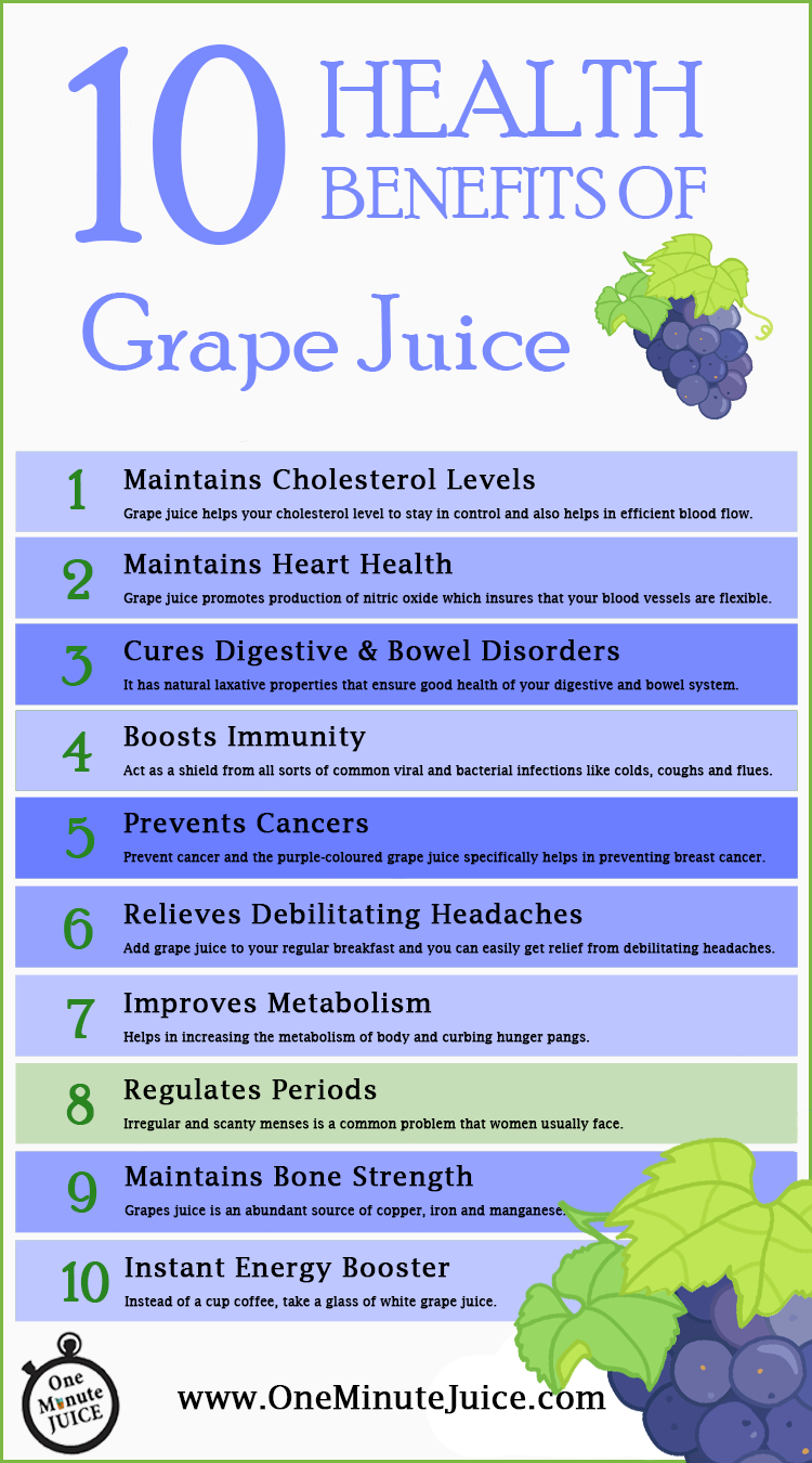 10 health benefits of grape juice | grape juice benefits