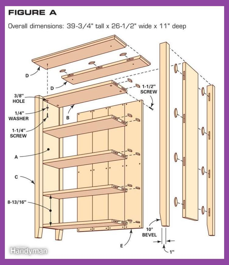 Simple Bookcase Plans Fine Woodworking Membership Vs Subscription Woodworking How Tos Y Bookcase Plans Bookshelves Diy Diy Bookshelf Plans
