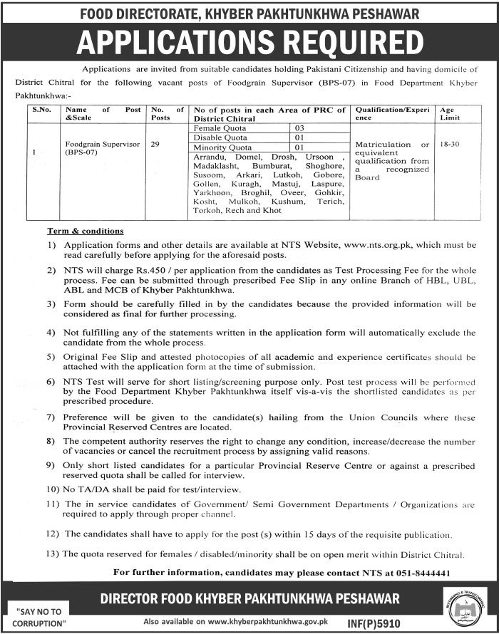 Food Directorate KPK Jobs Application Form Download From NTS