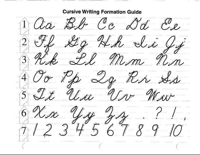 Abeka Cursive Letters   Homeschool   Pinterest   Cursive letters ...