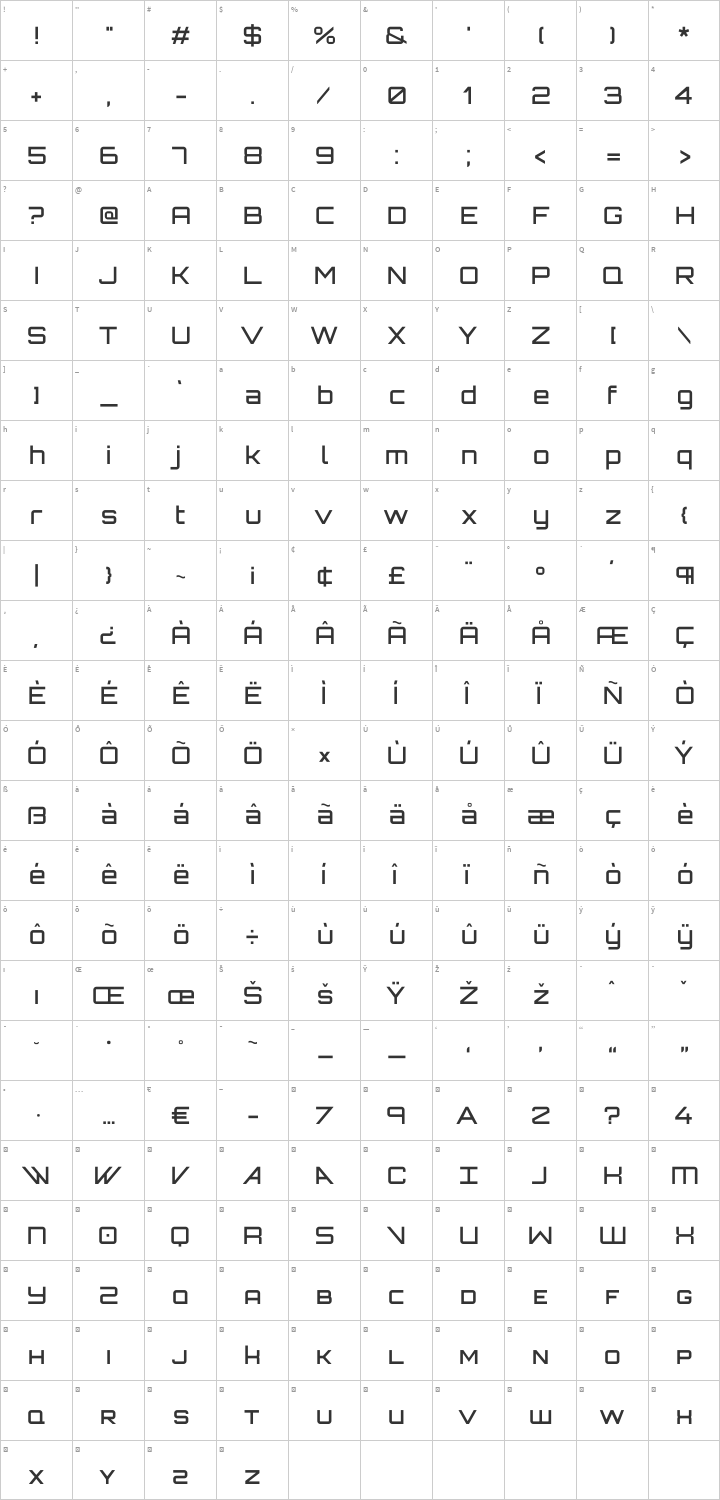 Download Orbitron Glyph Map - Space Font | Font squirrel