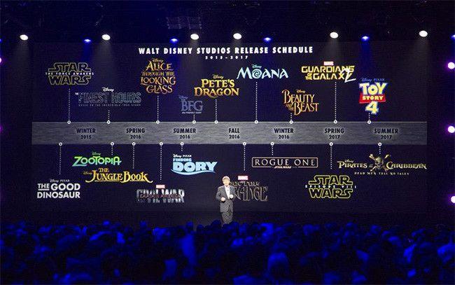 Star Wars Superhéroes Y Más éstas Son Todas Las Películas De Disney Para Los Próximos Años Peliculas De Disney Disney Peliculas