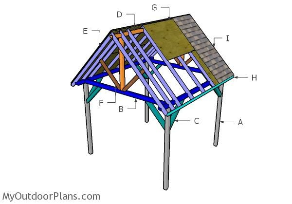 10x10 Pavilion Roof Plans Myoutdoorplans Free Woodworking Plans And Projects Diy Shed Wooden Playhouse Pavilion Plans Roof Plan Hot Tub Enclosure Plans
