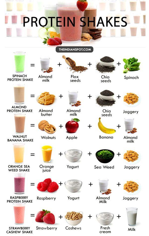 Healthy Protein Shake Recipes Con Imagenes Bebidas Saludables Batido Proteina Batidos Saludables