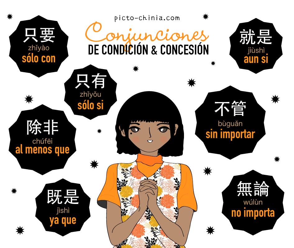 Conjunciones 2   Chino mandarín   Idioma chino, Aprender chino y China