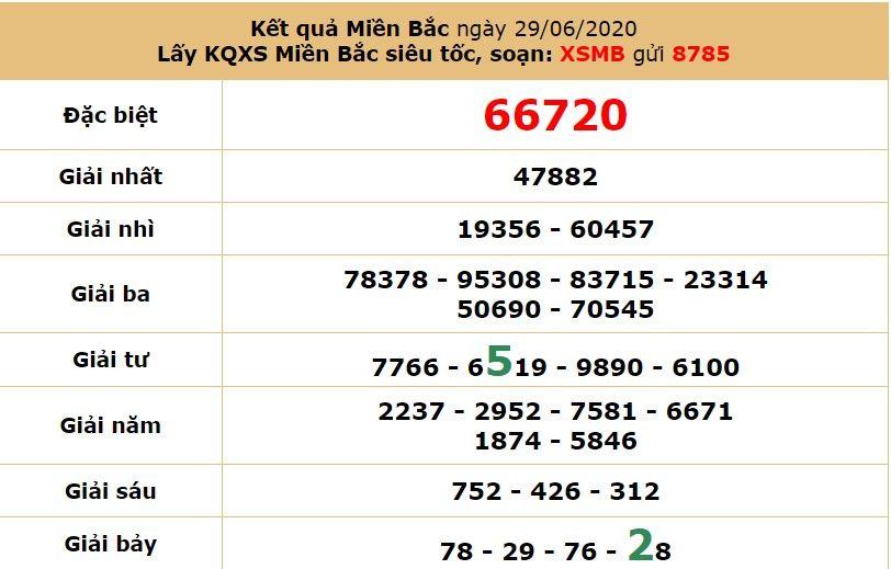 Dự đoán XSMN ngày 30/6/2020 - Dự đoán kết quả XSMN hôm nay thứ 3 3