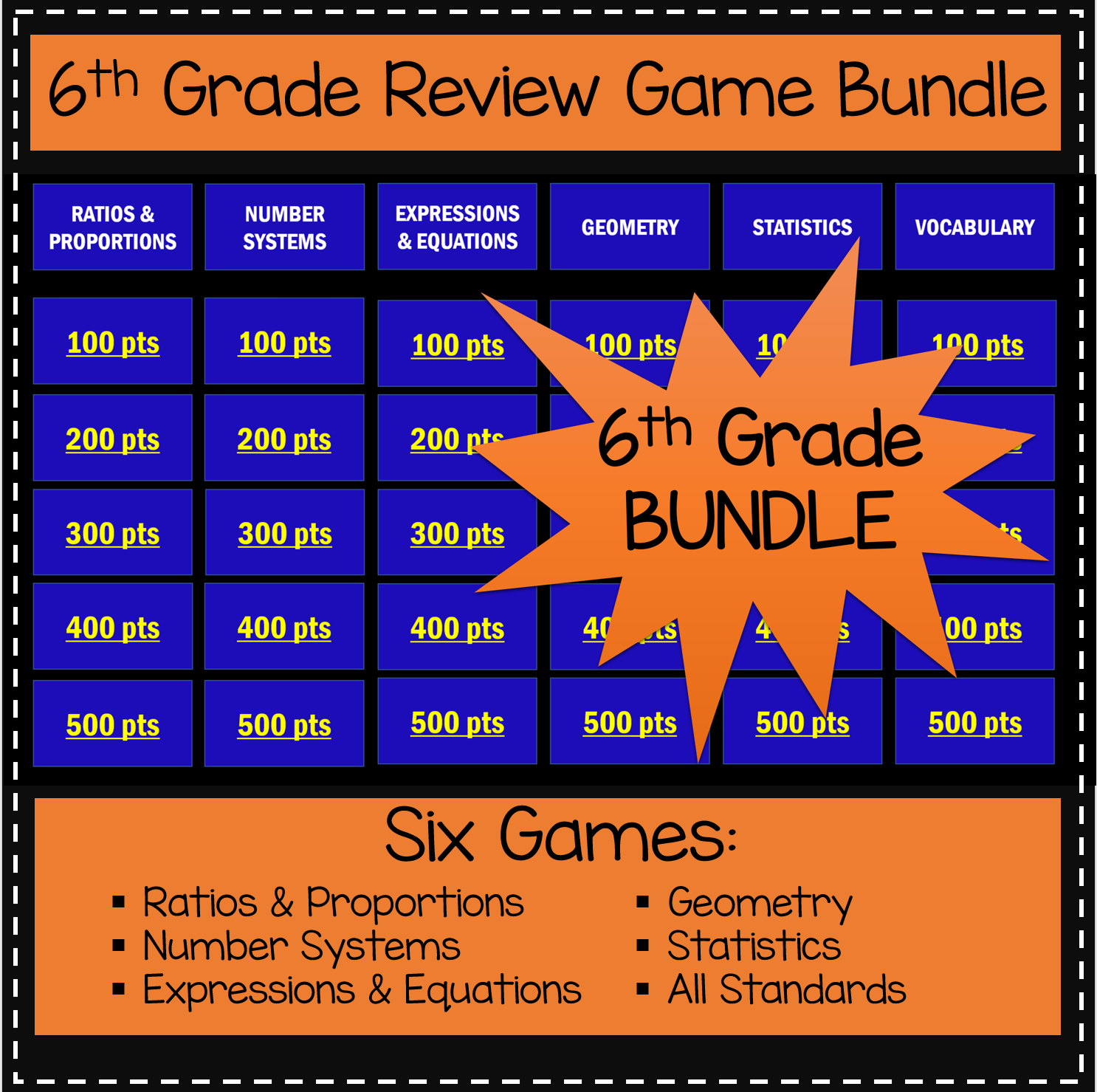 6th Grade Game Show Review Games BUNDLE Relationship