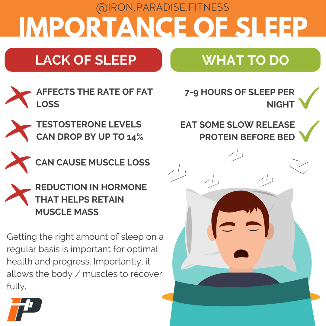 how lack of sleep affects the 10 dangerous side effects of not getting enough sleep lack of sleep can cause various side effects everything from people's memory to their looks, weight and overall health can be impacted, especially if it becomes chronic.