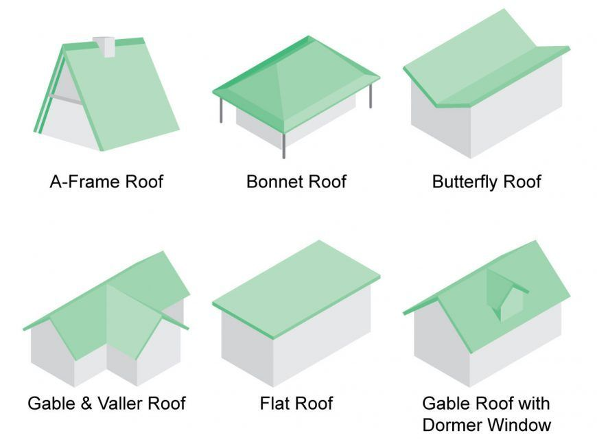 36 Types Of Roofs For Houses Illustrated Guide Diy Roofing