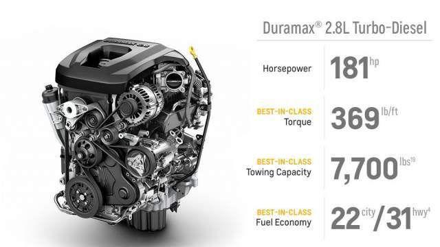 2018 Chevrolet Colorado Diesel Specs Concept Cars Group Pins