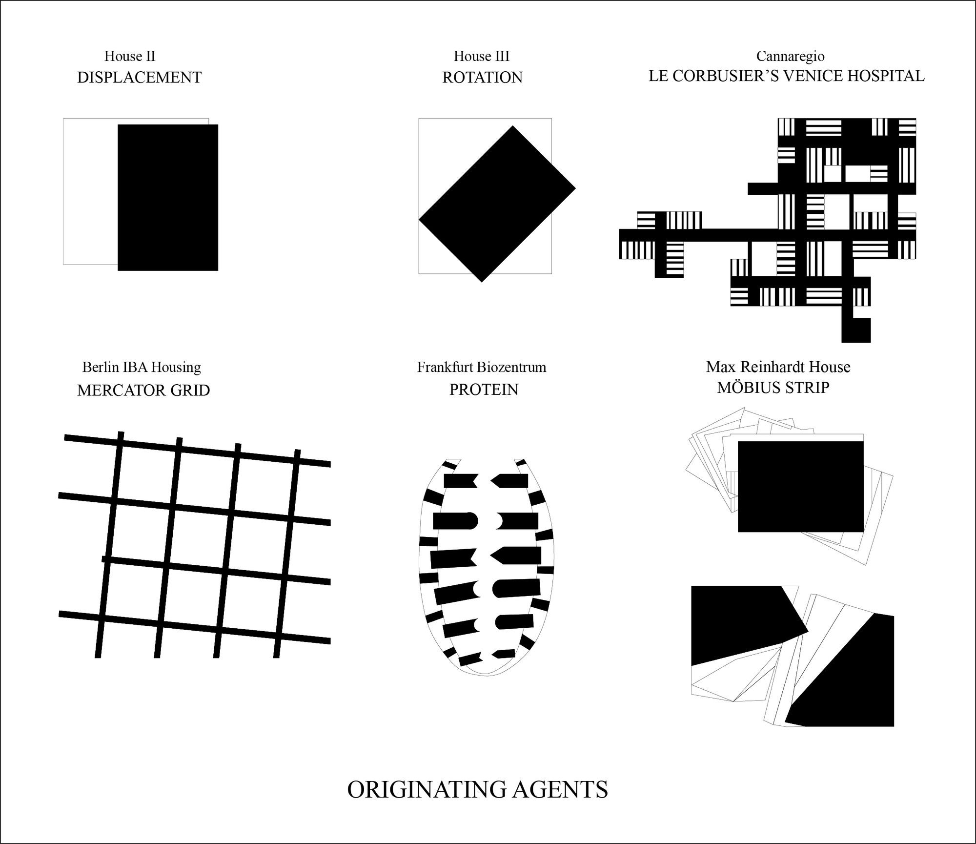 Gallery of From Formalism to Weak Form: The Architecture